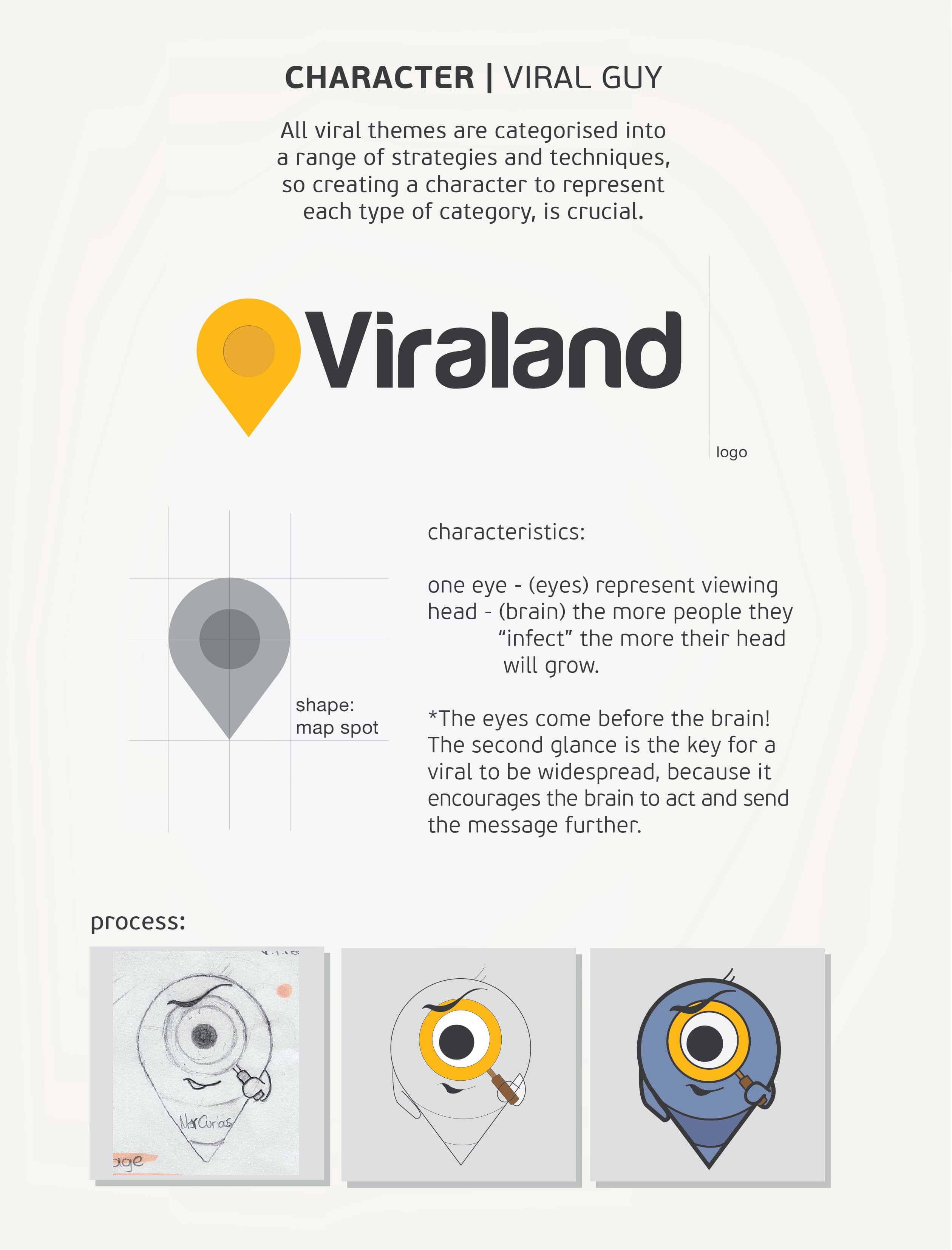 VIRALAND-01